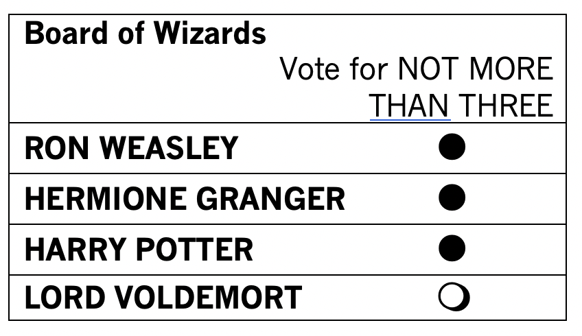 Voldemort - Vote For           3