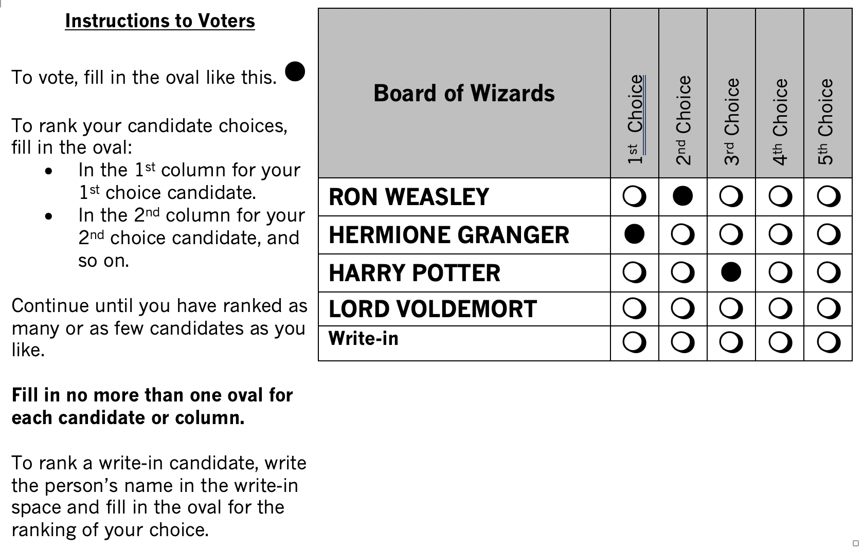 Voldemort         Ranked Choice Voting